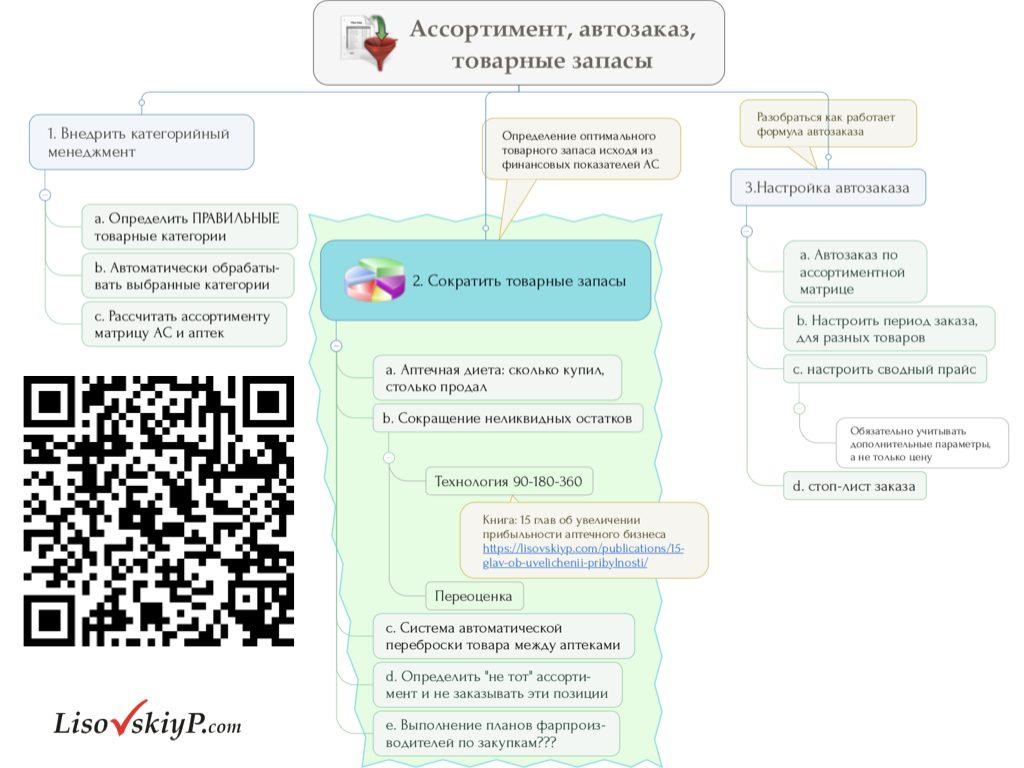 LisovskiyP.com-налоги-рентабельность.010