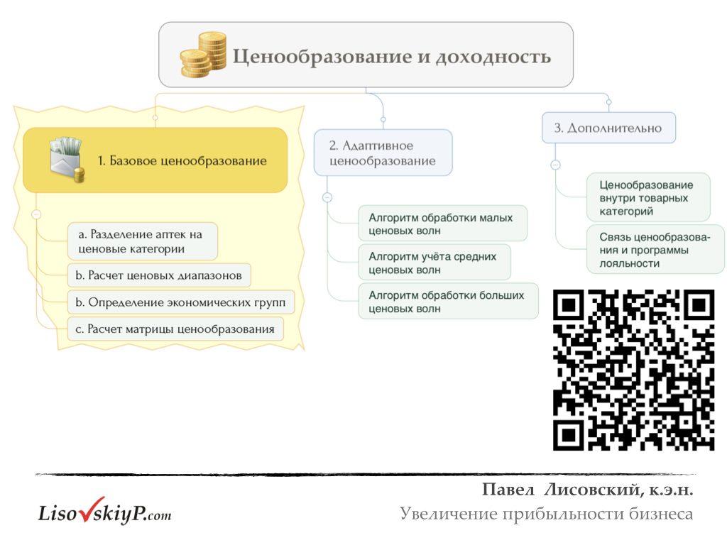 LisovskiyP.com-налоги-рентабельность.011