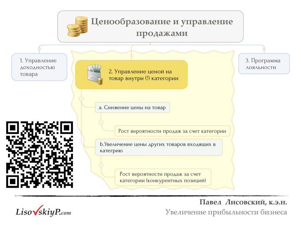LisovskiyP.com-налоги-рентабельность.012