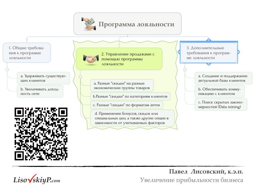 LisovskiyP.com-налоги-рентабельность.013